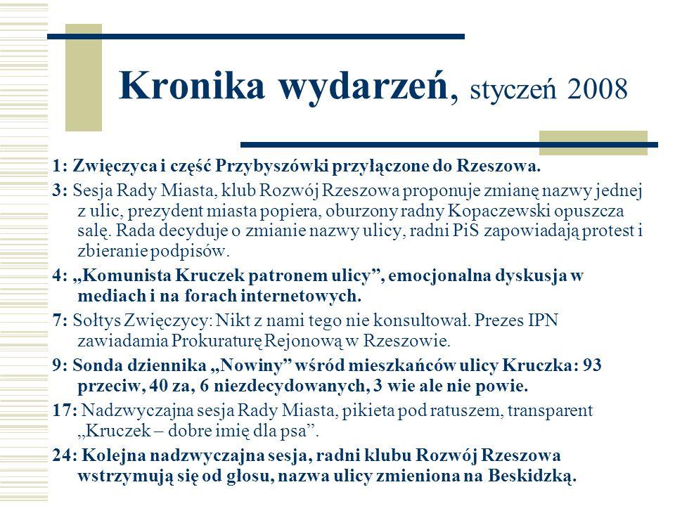 Kronika wydarzeń, styczeń 2008 1: Zwięczyca i część Przybyszówki przyłączone do Rzeszowa. 3: Sesja Rady Miasta, klub Rozwój Rzeszowa proponuje zmianę