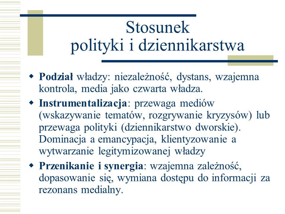 Stosunek polityki i dziennikarstwa Podział władzy: niezależność, dystans, wzajemna kontrola, media jako czwarta władza. Instrumentalizacja: przewaga m