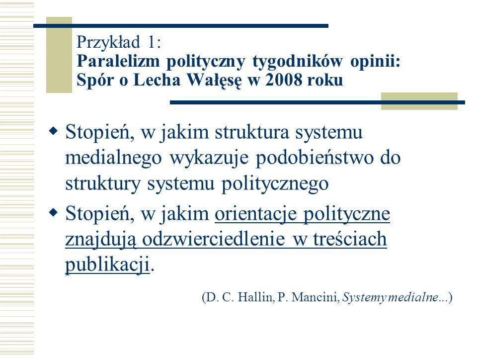 Przykład 1: Paralelizm polityczny tygodników opinii: Spór o Lecha Wałęsę w 2008 roku Stopień, w jakim struktura systemu medialnego wykazuje podobieńst