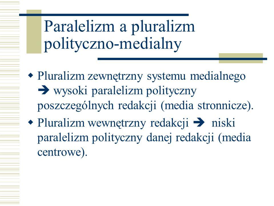 Paralelizm a pluralizm polityczno-medialny Pluralizm zewnętrzny systemu medialnego wysoki paralelizm polityczny poszczególnych redakcji (media stronni
