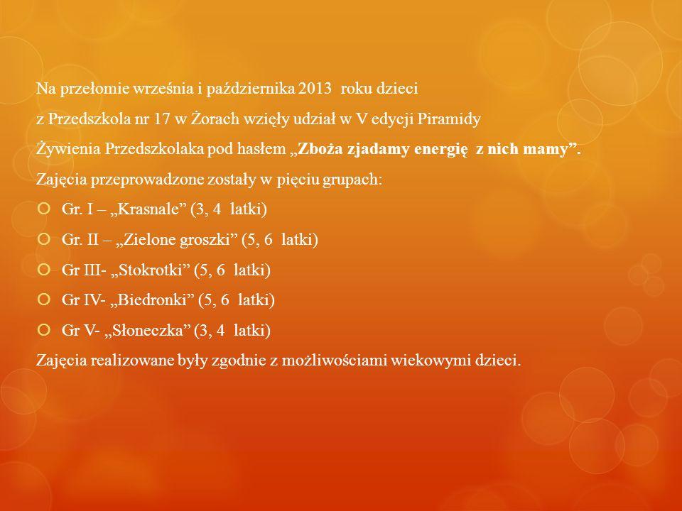 Na przełomie września i października 2013 roku dzieci z Przedszkola nr 17 w Żorach wzięły udział w V edycji Piramidy Żywienia Przedszkolaka pod hasłem