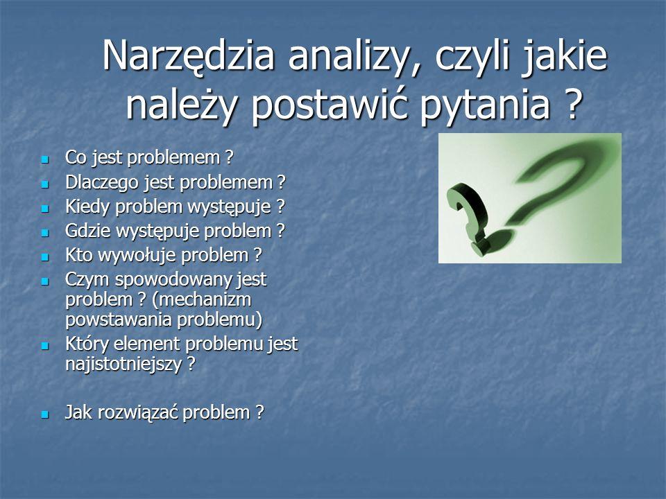 Narzędzia analizy, czyli jakie należy postawić pytania ? Co jest problemem ? Co jest problemem ? Dlaczego jest problemem ? Dlaczego jest problemem ? K