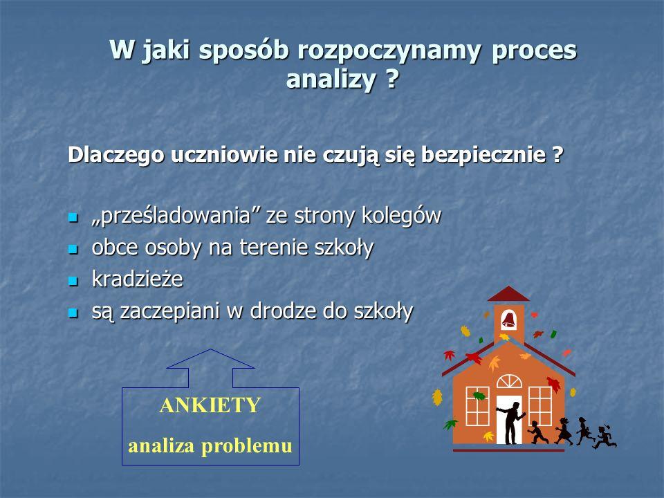 W jaki sposób rozpoczynamy proces analizy ? Dlaczego uczniowie nie czują się bezpiecznie ? prześladowania ze strony kolegów prześladowania ze strony k
