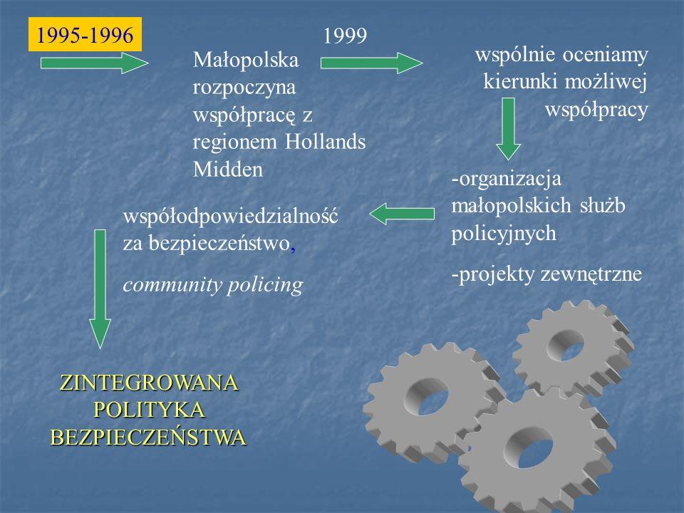 1995-1996 Małopolska rozpoczyna współpracę z regionem Hollands Midden 1999 wspólnie oceniamy kierunki możliwej współpracy -organizacja małopolskich sł