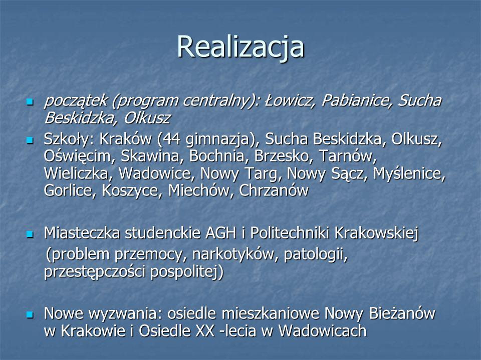 Realizacja początek (program centralny): Łowicz, Pabianice, Sucha Beskidzka, Olkusz początek (program centralny): Łowicz, Pabianice, Sucha Beskidzka,