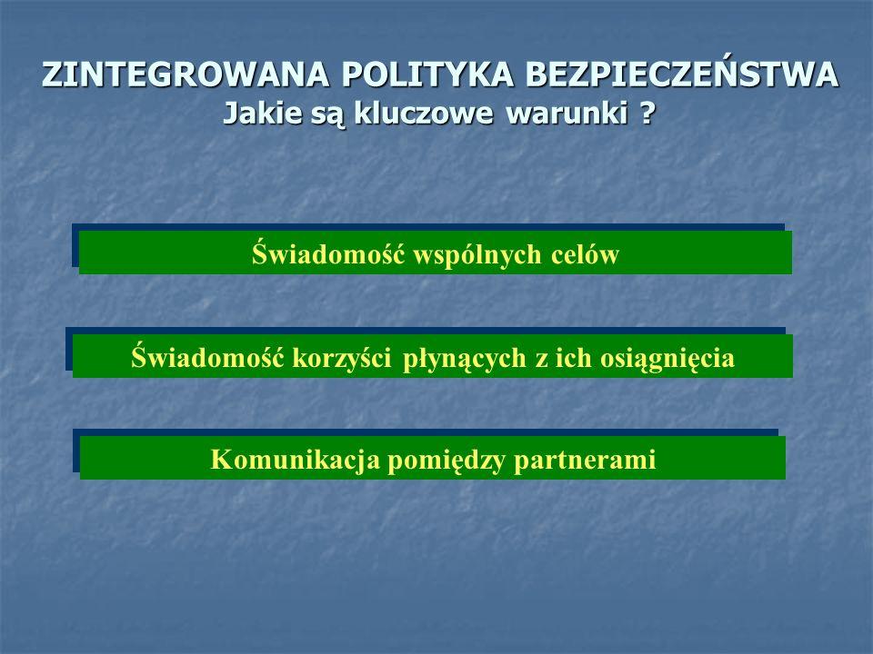 ZINTEGROWANA POLITYKA BEZPIECZEŃSTWA Jakie są kluczowe warunki ? Świadomość wspólnych celów Świadomość korzyści płynących z ich osiągnięcia Komunikacj