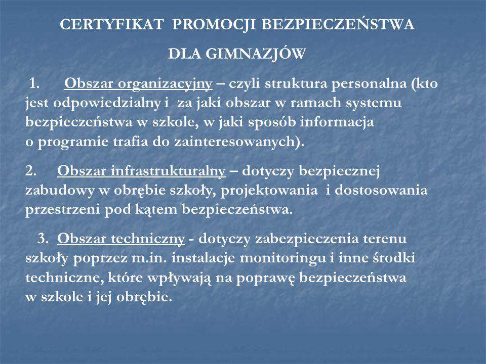 CERTYFIKAT PROMOCJI BEZPIECZEŃSTWA DLA GIMNAZJÓW 1. Obszar organizacyjny – czyli struktura personalna (kto jest odpowiedzialny i za jaki obszar w rama