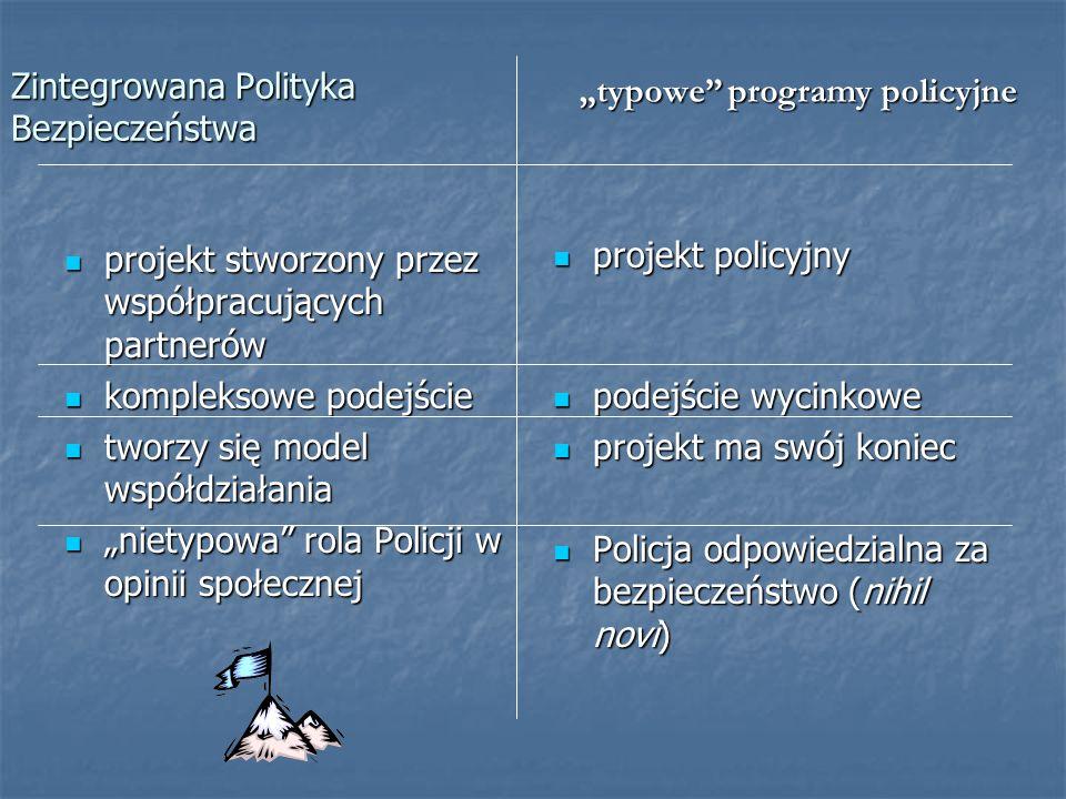 Zintegrowana Polityka Bezpieczeństwa projekt stworzony przez współpracujących partnerów projekt stworzony przez współpracujących partnerów kompleksowe
