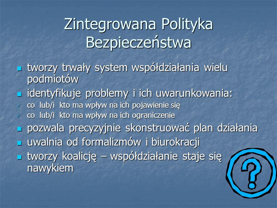 Zintegrowana Polityka Bezpieczeństwa tworzy trwały system współdziałania wielu podmiotów tworzy trwały system współdziałania wielu podmiotów identyfik