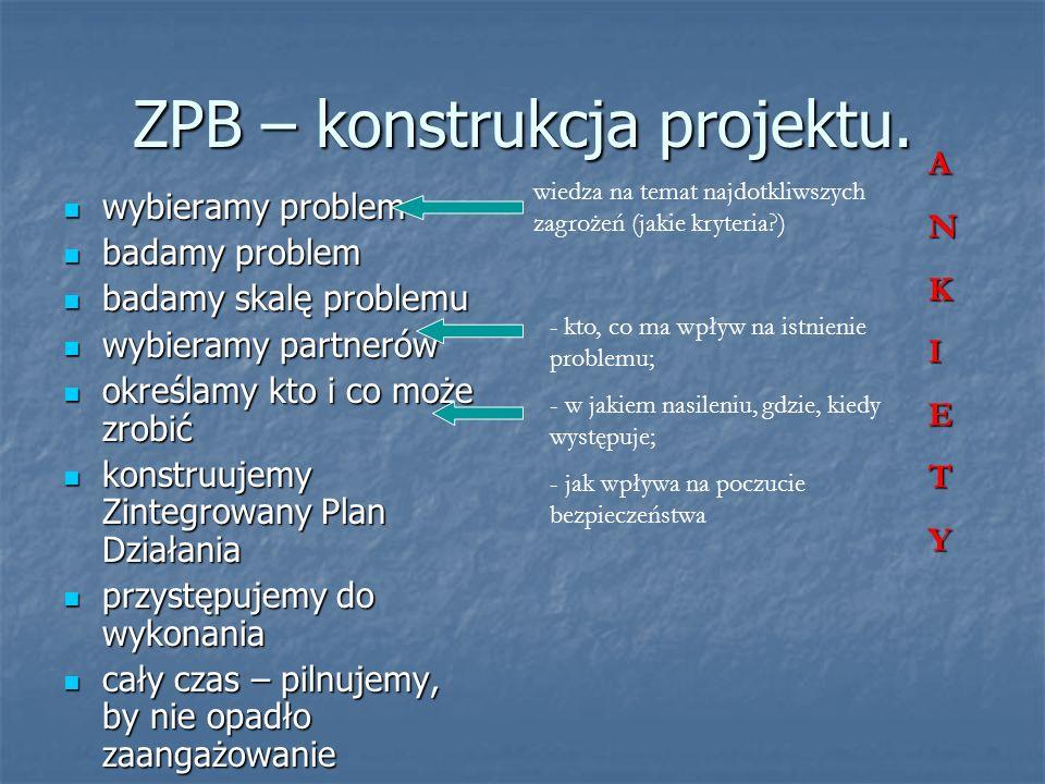 ZPB – konstrukcja projektu. wybieramy problem wybieramy problem badamy problem badamy problem badamy skalę problemu badamy skalę problemu wybieramy pa