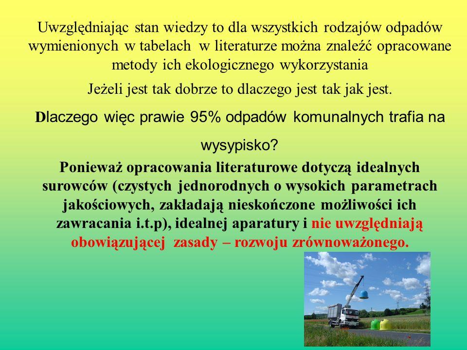 12 Uwzględniając stan wiedzy to dla wszystkich rodzajów odpadów wymienionych w tabelach w literaturze można znaleźć opracowane metody ich ekologiczneg