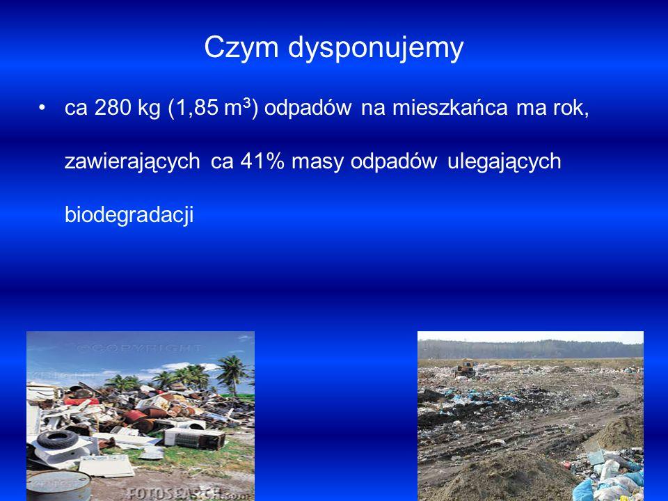 Czym dysponujemy ca 280 kg (1,85 m 3 ) odpadów na mieszkańca ma rok, zawierających ca 41% masy odpadów ulegających biodegradacji