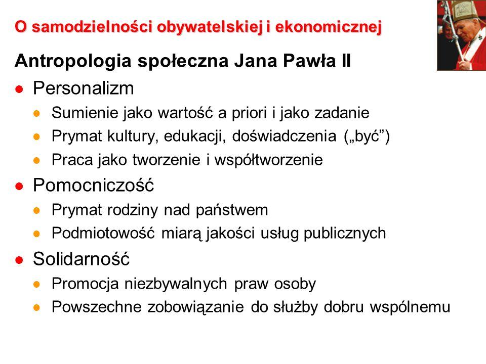 O samodzielności obywatelskiej i ekonomicznej Antropologia społeczna Jana Pawła II Personalizm Sumienie jako wartość a priori i jako zadanie Prymat ku