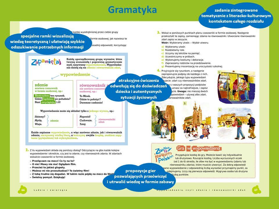 Gramatyka propozycje gier pozwalających przećwiczyć i utrwalić wiedzę w formie zabawy specjalne ramki wizualizują wiedzę teoretyczną i ułatwiają szybk