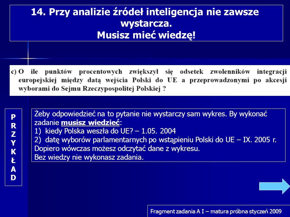 Żeby odpowiedzieć na to pytanie nie wystarczy sam wykres. By wykonać zadanie musisz wiedzieć: 1)kiedy Polska weszła do UE? – 1.05. 2004 2)datę wyborów