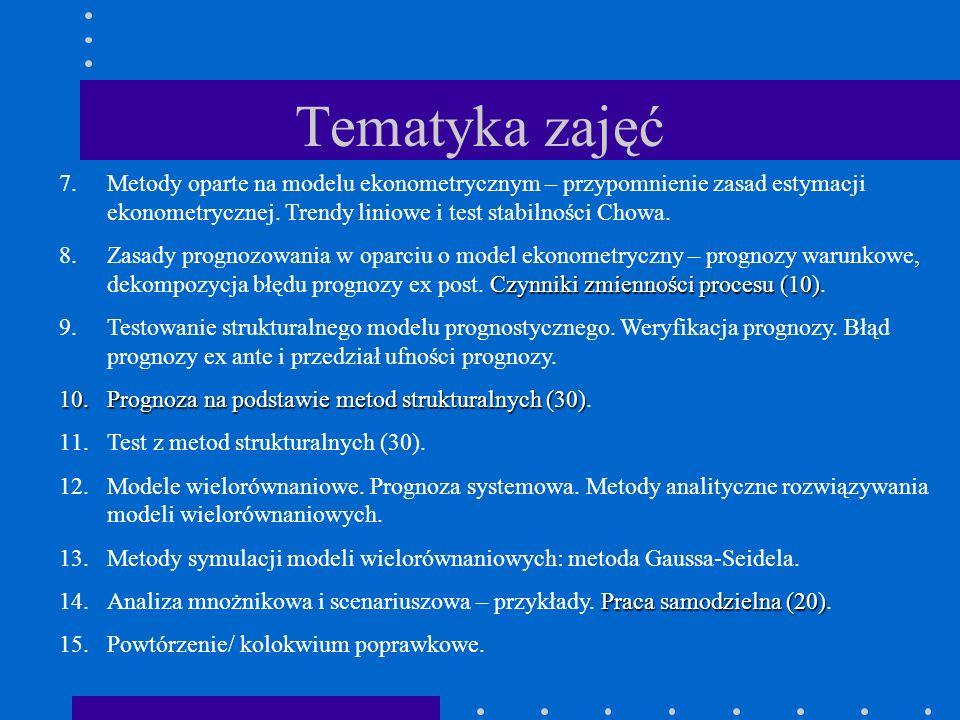 Tematyka zajęć 7.Metody oparte na modelu ekonometrycznym – przypomnienie zasad estymacji ekonometrycznej. Trendy liniowe i test stabilności Chowa. Czy