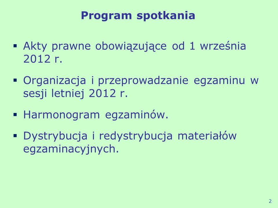Program spotkania Akty prawne obowiązujące od 1 września 2012 r. Organizacja i przeprowadzanie egzaminu w sesji letniej 2012 r. Harmonogram egzaminów.