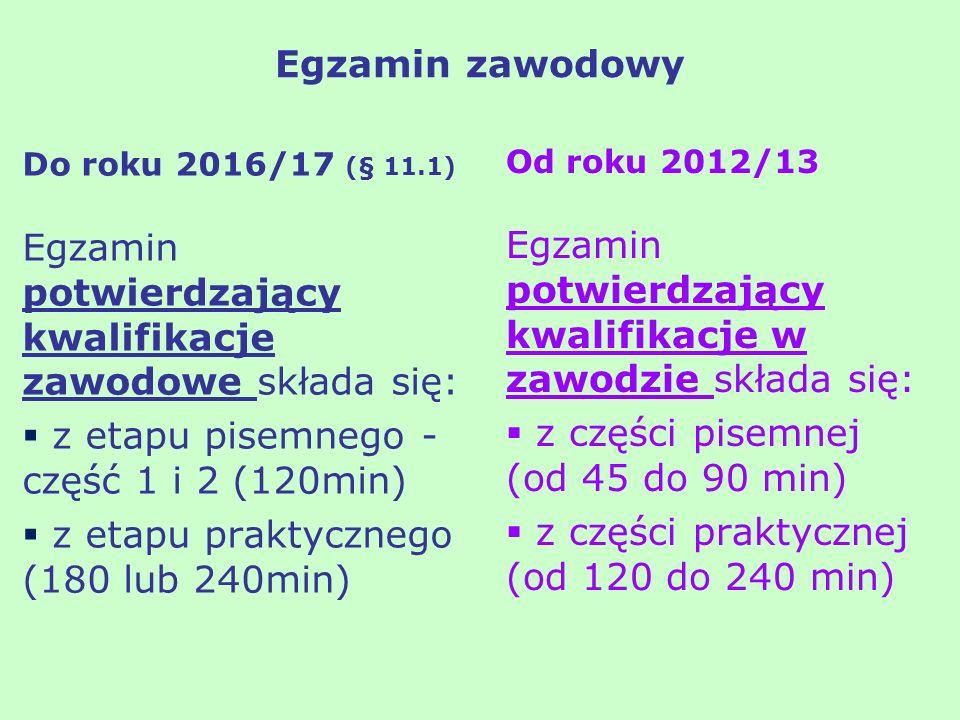 Protokół przekazania OKE dokumentacji etapu praktycznego - ZSZ