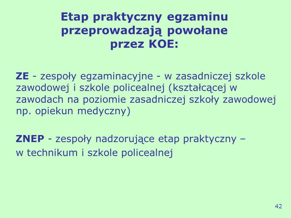 Etap praktyczny egzaminu przeprowadzają powołane przez KOE: ZE - zespoły egzaminacyjne - w zasadniczej szkole zawodowej i szkole policealnej (kształcą