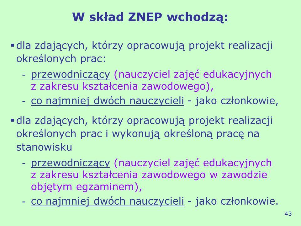 W skład ZNEP wchodzą: dla zdających, którzy opracowują projekt realizacji określonych prac: - przewodniczący (nauczyciel zajęć edukacyjnych z zakresu