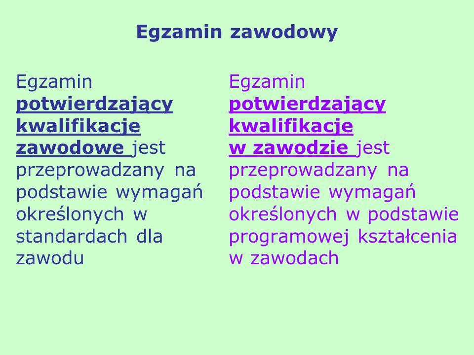 Protokół przekazania OKE dokumentacji etapu praktycznego – T/SP