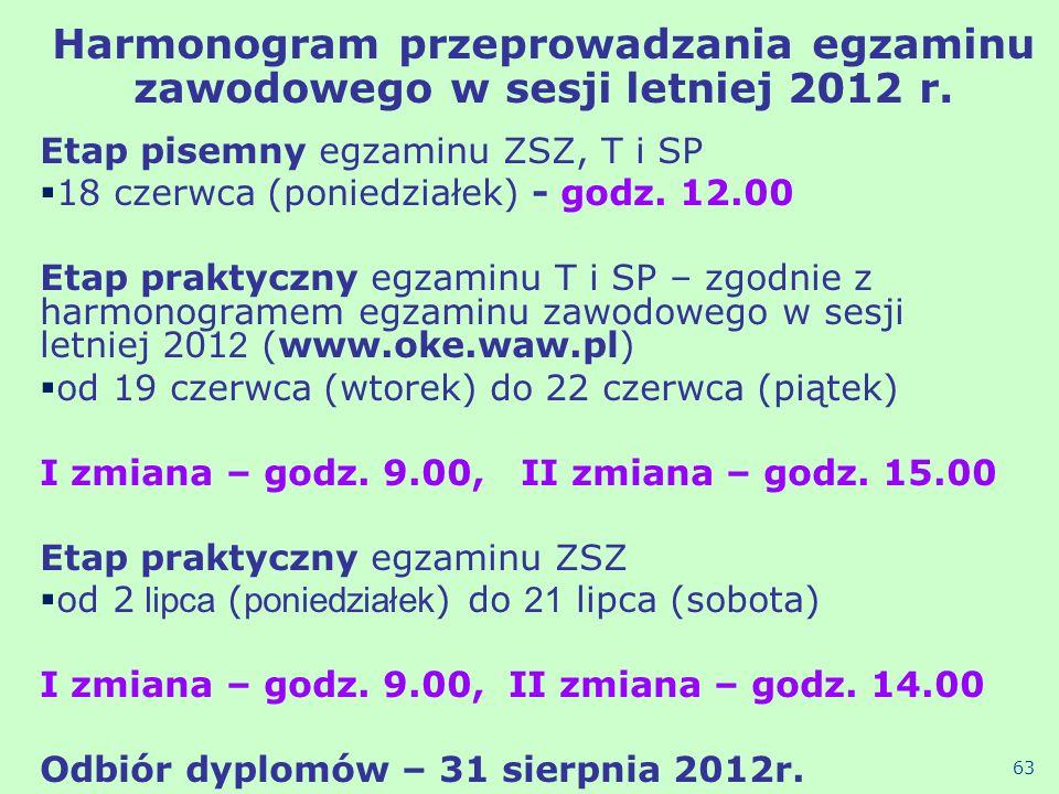 Harmonogram przeprowadzania egzaminu zawodowego w sesji letniej 2012 r. Etap pisemny egzaminu ZSZ, T i SP 18 czerwca (poniedziałek) - godz. 12.00 Etap
