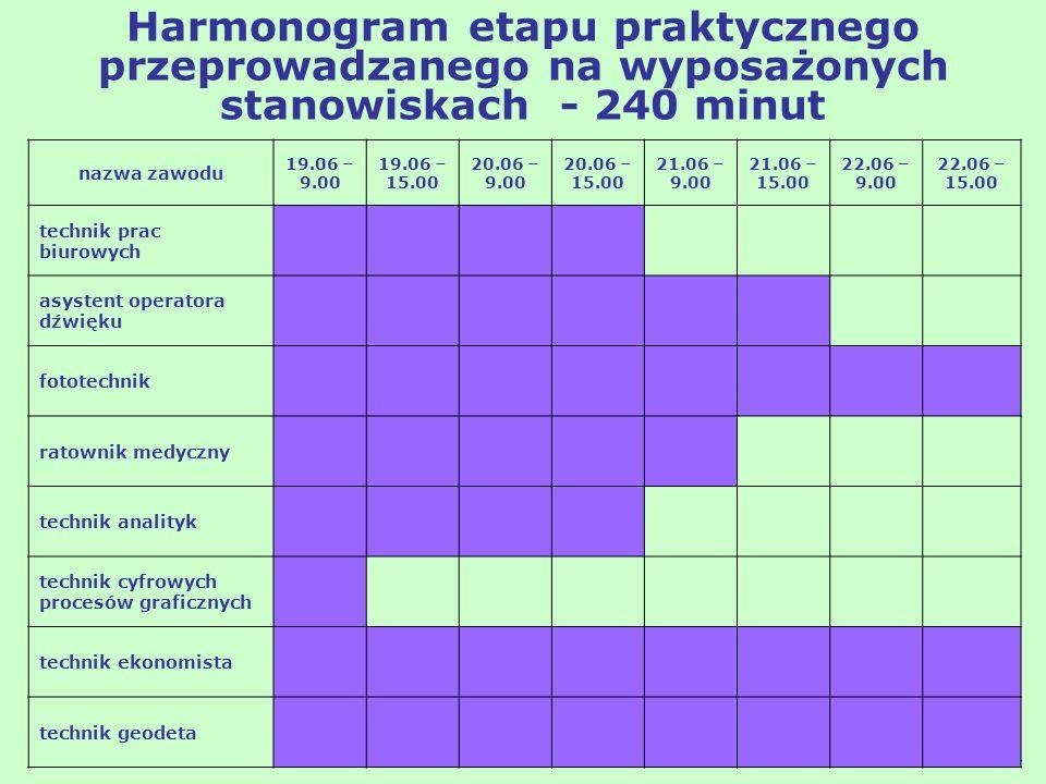 Harmonogram etapu praktycznego przeprowadzanego na wyposażonych stanowiskach - 240 minut 64 nazwa zawodu 19.06 – 9.00 19.06 – 15.00 20.06 – 9.00 20.06