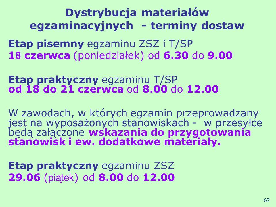 Dystrybucja materiałów egzaminacyjnych - terminy dostaw Etap pisemny egzaminu ZSZ i T/SP 1 8 czerwca (poniedziałek) od 6.30 do 9.00 Etap praktyczny eg