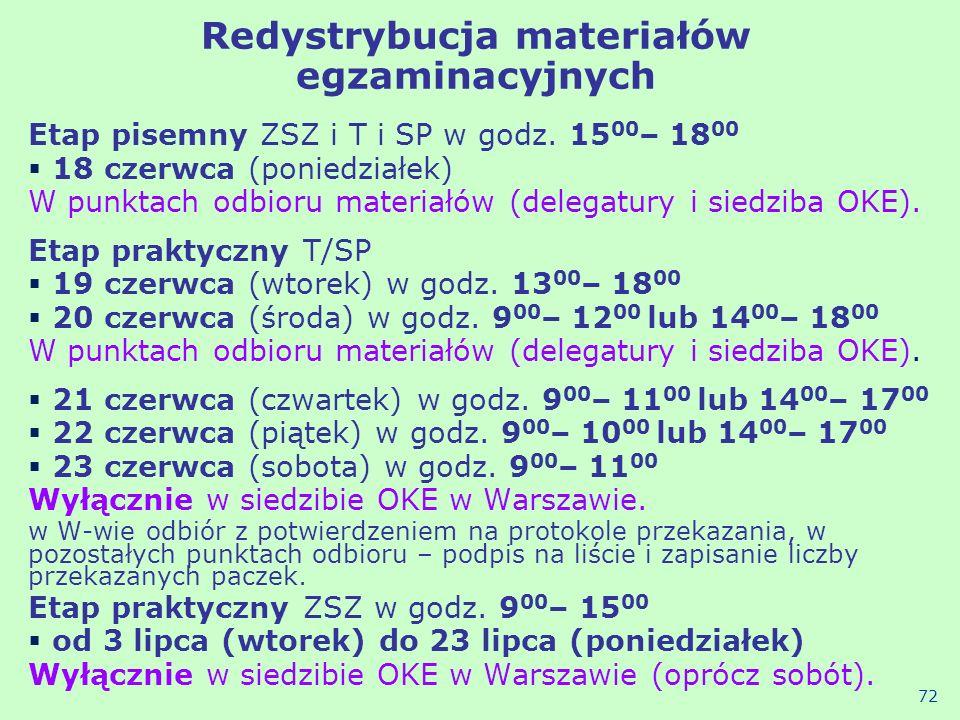 Redystrybucja materiałów egzaminacyjnych Etap pisemny ZSZ i T i SP w godz. 15 00 – 18 00 18 czerwca (poniedziałek) W punktach odbioru materiałów (dele