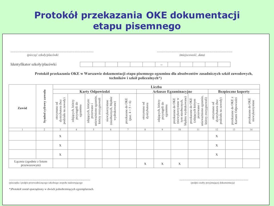 Protokół przekazania OKE dokumentacji etapu pisemnego