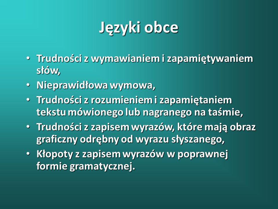 Język polski Wolne tempo czytania i pisania, Wolne tempo czytania i pisania, Trudności z zapamiętaniem i zrozumieniem tekstu czytanego, Trudności z za
