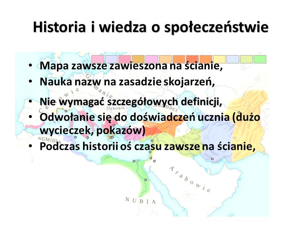 Przyroda Wymaganie polskiego nazewnictwa Odpytywanie zawsze, kiedy uczeń zgłasza chęć wykazania się wiedzą. Wydłużony czas pracy,