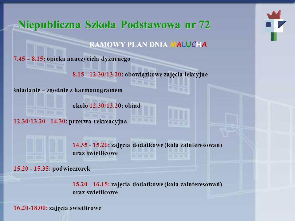 Niepubliczna Szkoła Podstawowa nr 72 RAMOWY PLAN DNIA MALUCHA 7.45 – 8.15: opieka nauczyciela dyżurnego 8.15 - 12.30/13.20: obowiązkowe zajęcia lekcyjne śniadanie – zgodnie z harmonogramem około 12.30/13.20: obiad 12.30/13.20 - 14.30: przerwa rekreacyjna 14.35 - 15.20: zajęcia dodatkowe (koła zainteresowań) oraz świetlicowe 15.20 - 15.35: podwieczorek 15.20 - 16.15: zajęcia dodatkowe (koła zainteresowań) oraz świetlicowe 16.20-18.00: zajęcia świetlicowe