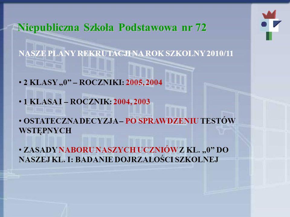 Niepubliczna Szkoła Podstawowa nr 72 NASZE PLANY REKRUTACJI NA ROK SZKOLNY 2010/11 2 KLASY 0 – ROCZNIKI: 2005, 2004 1 KLASA I – ROCZNIK: 2004, 2003 OSTATECZNA DECYZJA – PO SPRAWDZENIU TESTÓW WSTĘPNYCH ZASADY NABORU NASZYCH UCZNIÓW Z KL.
