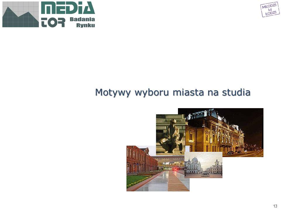 Motywy wyboru miasta na studia 13