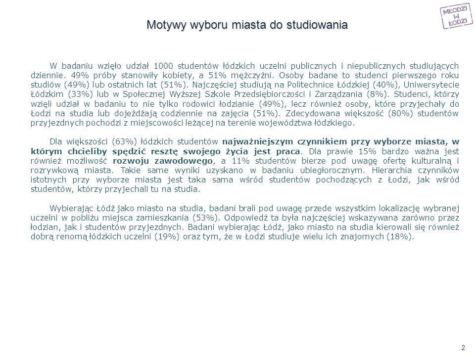 Prawie połowa badanych studentów swoją przyszłość wiąże z Łodzią.