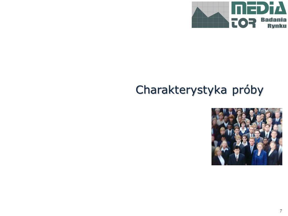 Jak oceniasz logo Młodzi w Łodzi w kontekście całej kampanii.