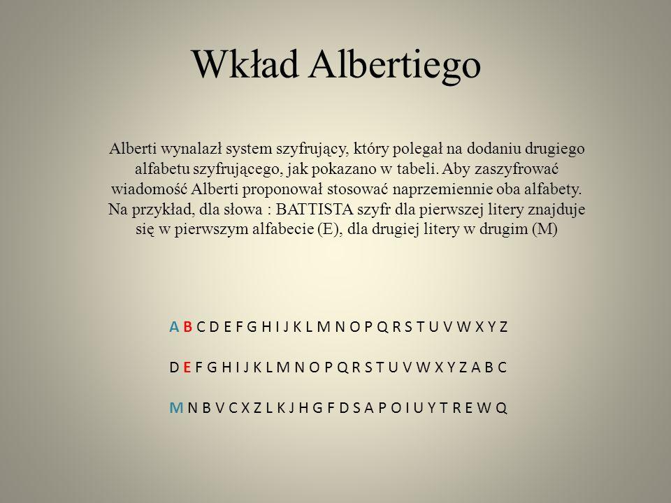 Wkład Albertiego Alberti wynalazł system szyfrujący, który polegał na dodaniu drugiego alfabetu szyfrującego, jak pokazano w tabeli. Aby zaszyfrować w
