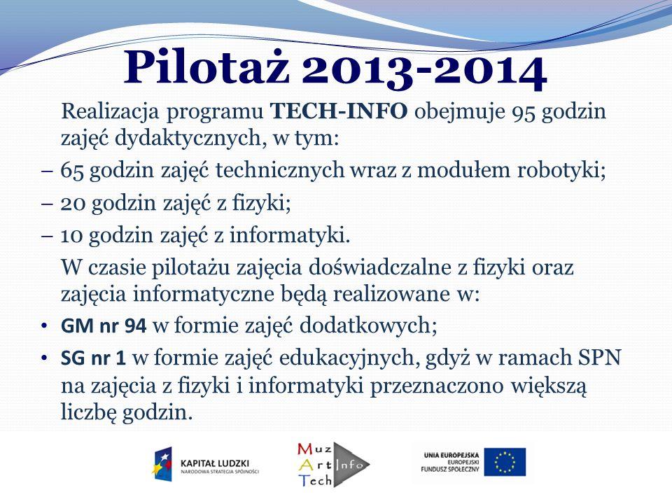Pilotaż 2013-2014 Realizacja programu TECH-INFO obejmuje 95 godzin zajęć dydaktycznych, w tym: – 65 godzin zajęć technicznych wraz z modułem robotyki;