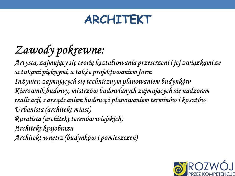 Zawody pokrewne: Artysta, zajmujący się teorią kształtowania przestrzeni i jej związkami ze sztukami pięknymi, a także projektowaniem form Inżynier, zajmujących się technicznym planowaniem budynków Kierownik budowy, mistrzów budowlanych zajmujących się nadzorem realizacji, zarządzaniem budową i planowaniem terminów i kosztów Urbanista (architekt miast) Ruralista (architekt terenów wiejskich) Architekt krajobrazu Architekt wnętrz (budynków i pomieszczeń) ARCHITEKT