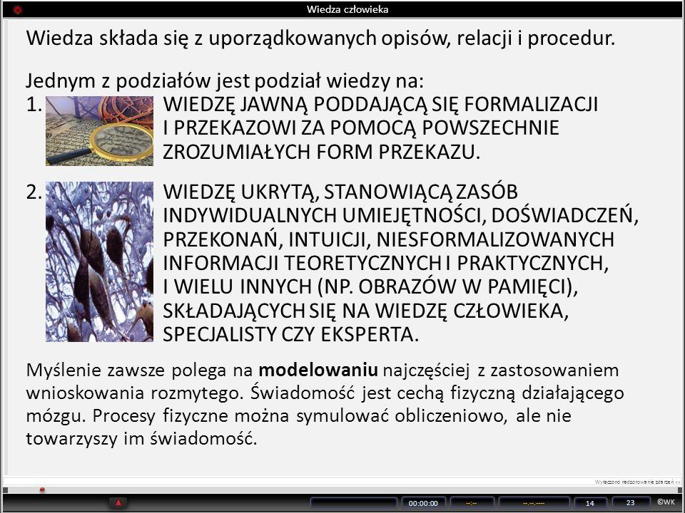 ©WK 00:00:00 --:----.--.---- 14 23 Wiedza człowieka Wiedza składa się z uporządkowanych opisów, relacji i procedur. Jednym z podziałów jest podział wi