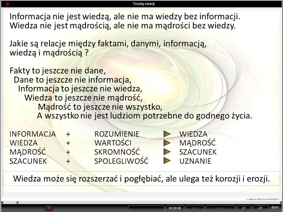 ©WK 00:00:00 --:----.--.---- 17 23 Trochę relacji Informacja nie jest wiedzą, ale nie ma wiedzy bez informacji. Wiedza nie jest mądrością, ale nie ma