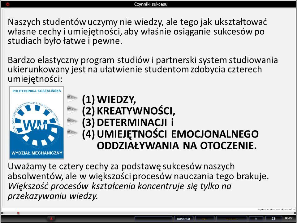 ©WK 00:00:00 --:----.--.---- 9 23 Naszych studentów uczymy nie wiedzy, ale tego jak ukształtować własne cechy i umiejętności, aby właśnie osiąganie su