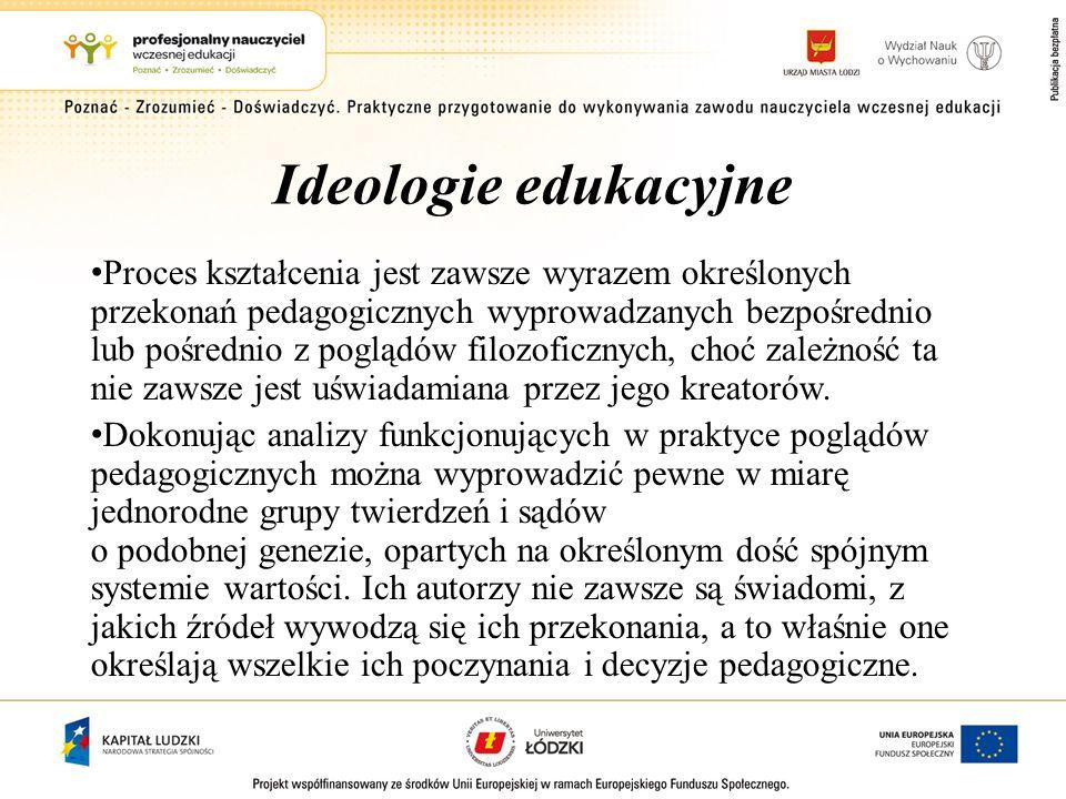 Ideologie edukacyjne Proces kształcenia jest zawsze wyrazem określonych przekonań pedagogicznych wyprowadzanych bezpośrednio lub pośrednio z poglądów