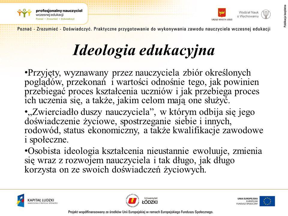Ideologia edukacyjna Przyjęty, wyznawany przez nauczyciela zbiór określonych poglądów, przekonań i wartości odnośnie tego, jak powinien przebiegać pro