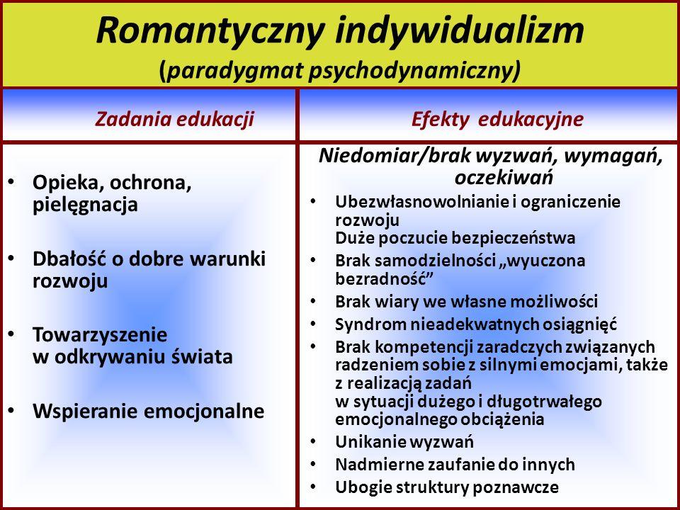 Romantyczny indywidualizm (paradygmat psychodynamiczny) Zadania edukacji Efekty edukacyjne Opieka, ochrona, pielęgnacja Dbałość o dobre warunki rozwoj