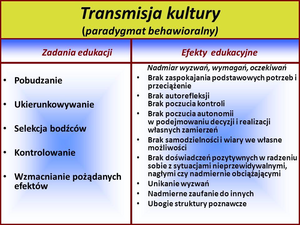 Transmisja kultury (paradygmat behawioralny) Zadania edukacji Efekty edukacyjne Pobudzanie Ukierunkowywanie Selekcja bodźców Kontrolowanie Wzmacnianie