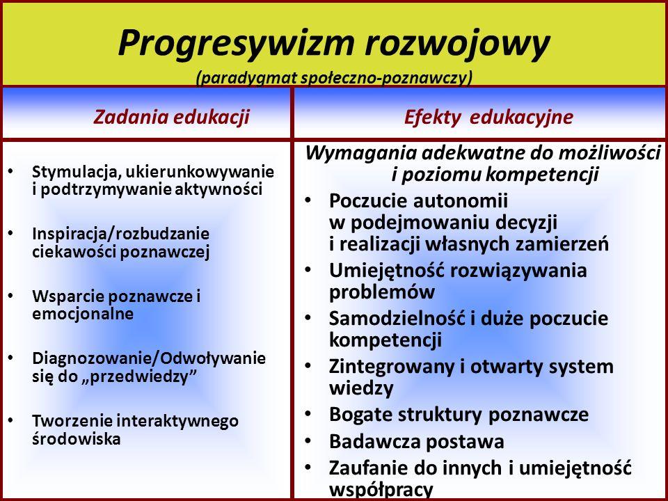 Progresywizm rozwojowy (paradygmat społeczno-poznawczy) Zadania edukacji Efekty edukacyjne Stymulacja, ukierunkowywanie i podtrzymywanie aktywności In