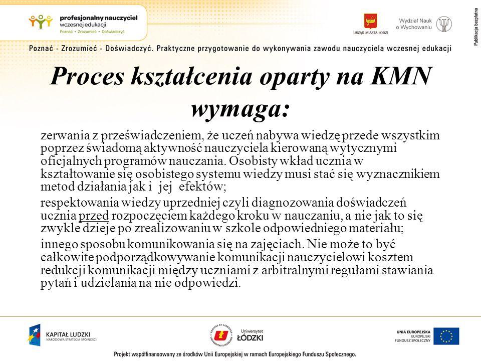 Proces kształcenia oparty na KMN wymaga: zerwania z przeświadczeniem, że uczeń nabywa wiedzę przede wszystkim poprzez świadomą aktywność nauczyciela k