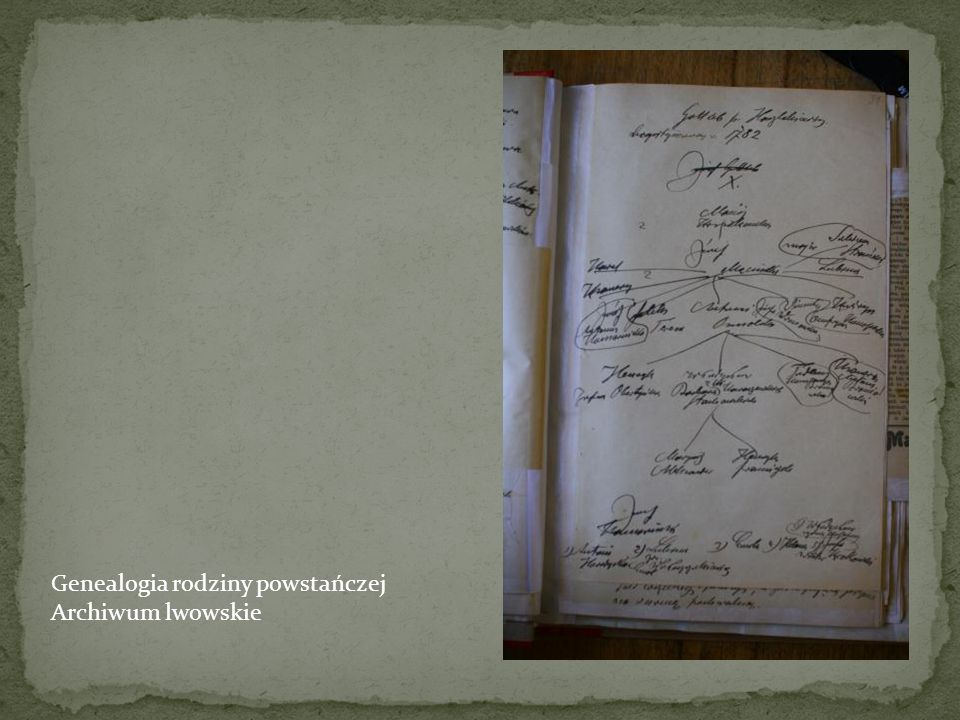 Teodor Przestrzelski i Maria Kosowska ślub 1810 Arch. lwowskie Maksymilian Kazimierz Przestrzelski h. Ślepowron z Przestrzelą, wnuk Teodora, jako stud